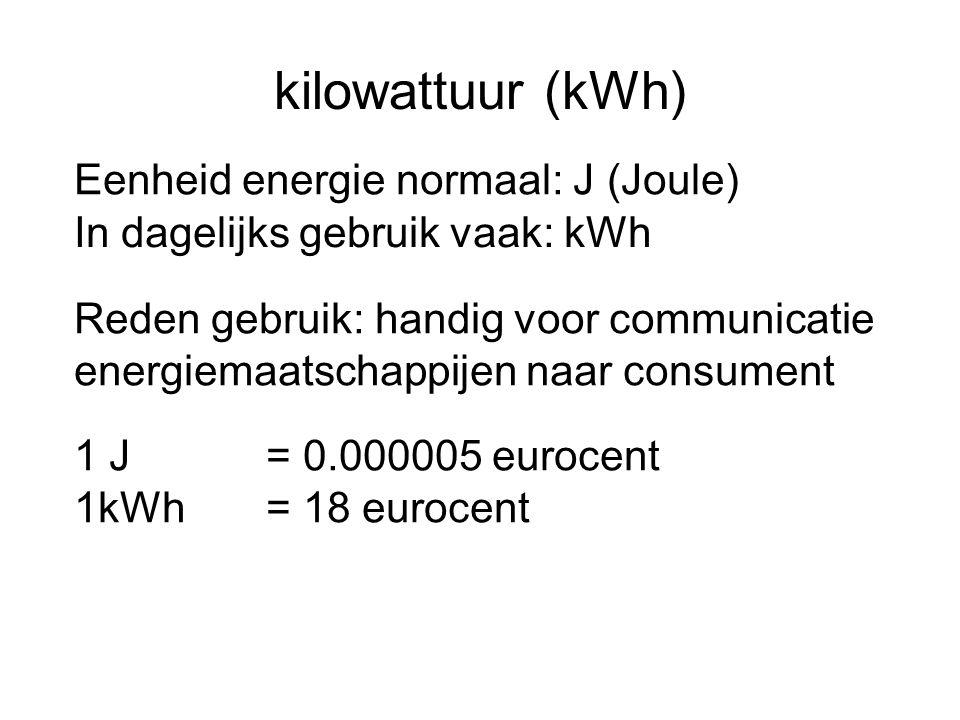 kilowattuur (kWh) Eenheid energie normaal: J (Joule)