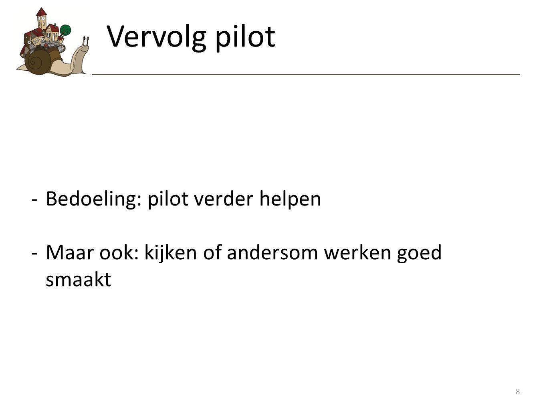 Vervolg pilot Bedoeling: pilot verder helpen
