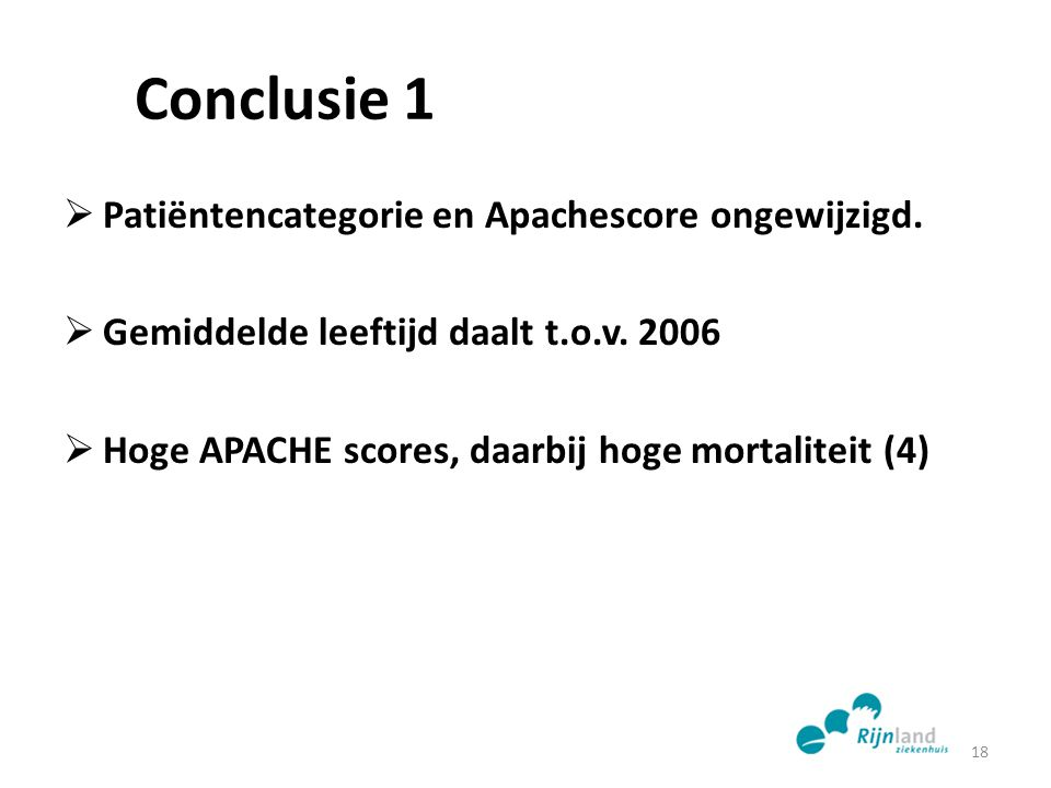 Conclusie 1 Patiëntencategorie en Apachescore ongewijzigd.