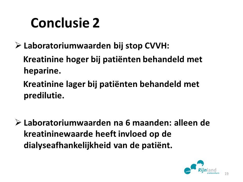 Conclusie 2 Laboratoriumwaarden bij stop CVVH: