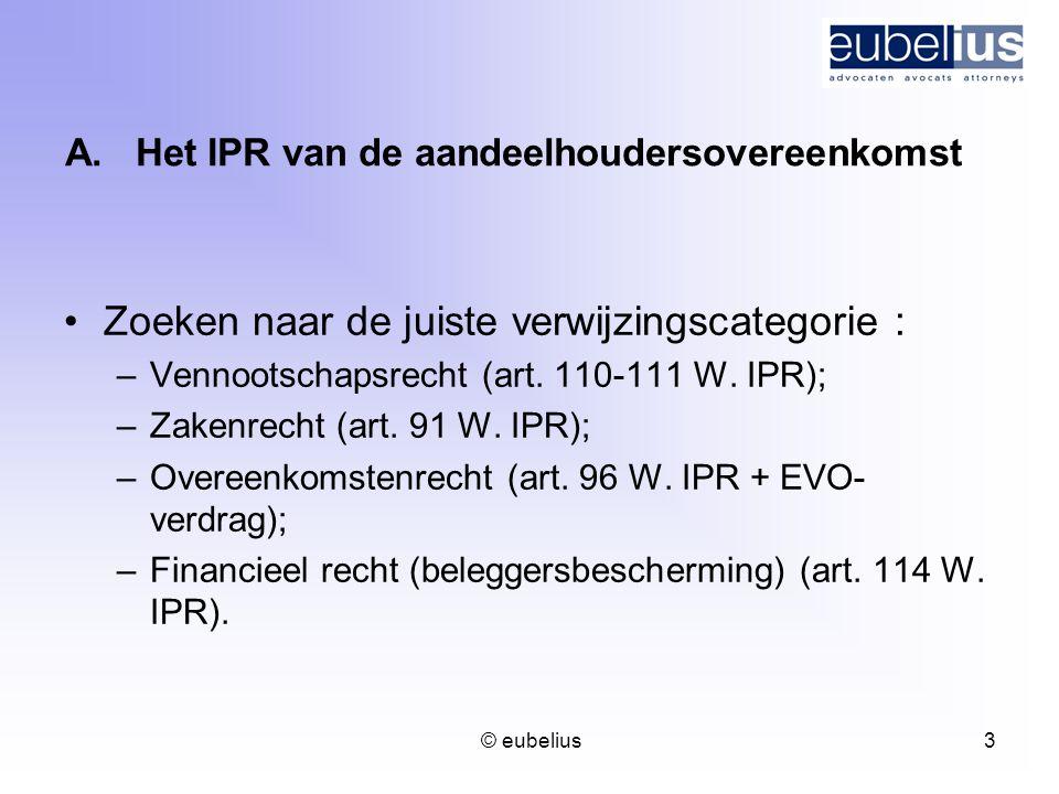 Het IPR van de aandeelhoudersovereenkomst