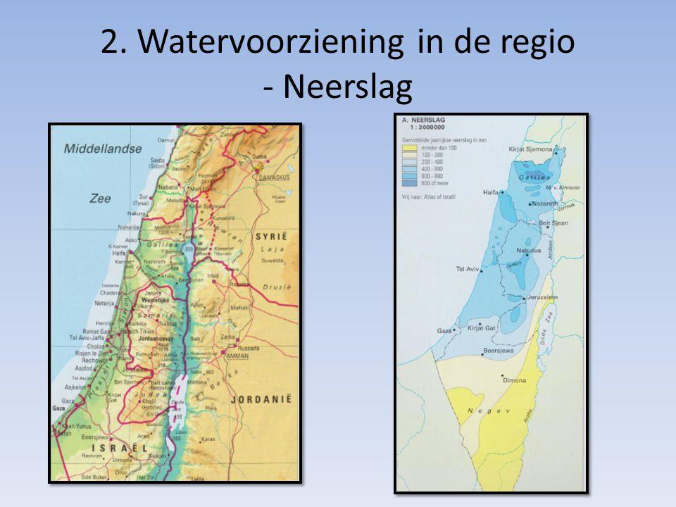 2. Watervoorziening in de regio - Neerslag
