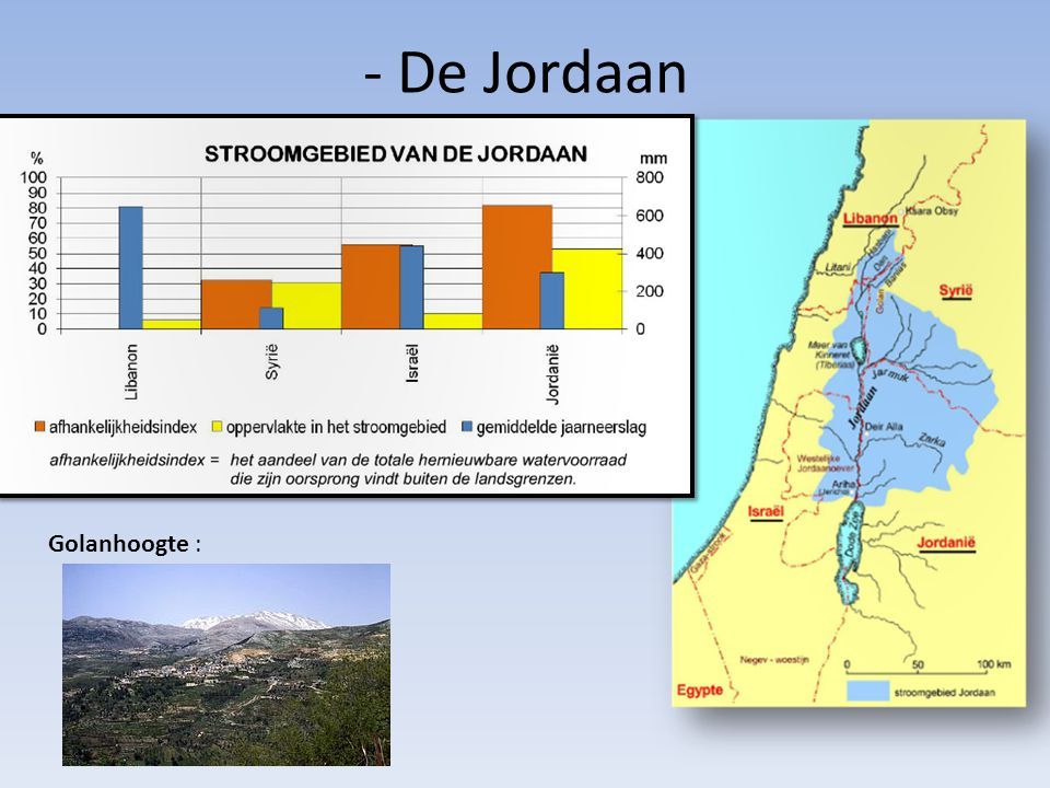 - De Jordaan Golanhoogte :
