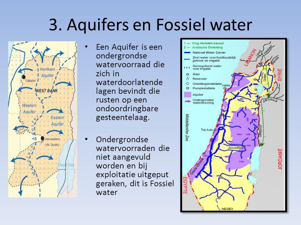 3. Aquifers en Fossiel water