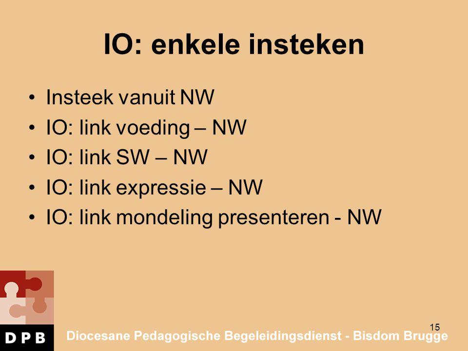 IO: enkele insteken Insteek vanuit NW IO: link voeding – NW
