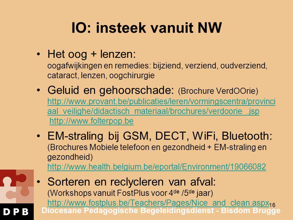 IO: insteek vanuit NW Het oog + lenzen: oogafwijkingen en remedies: bijziend, verziend, oudverziend, cataract, lenzen, oogchirurgie.