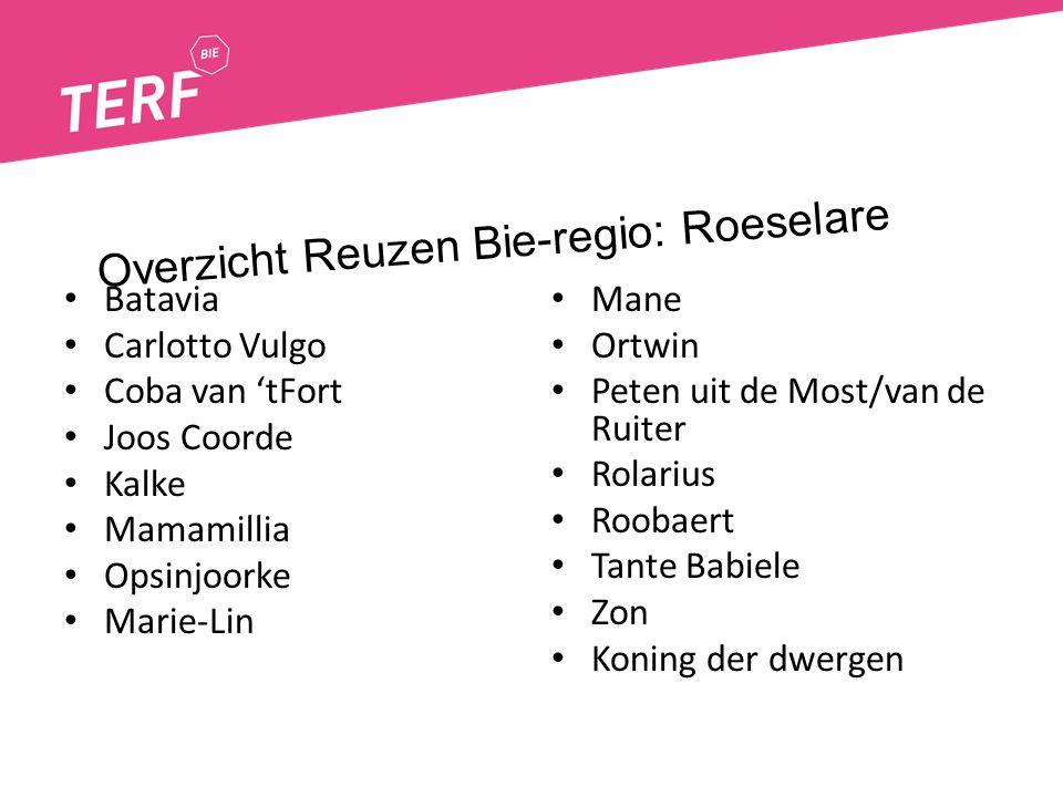 Overzicht Reuzen Bie-regio: Roeselare