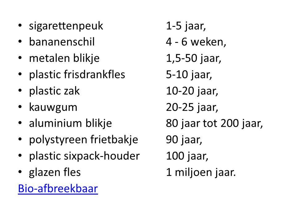 sigarettenpeuk 1-5 jaar, bananenschil 4 - 6 weken, metalen blikje 1,5-50 jaar, plastic frisdrankfles 5-10 jaar,