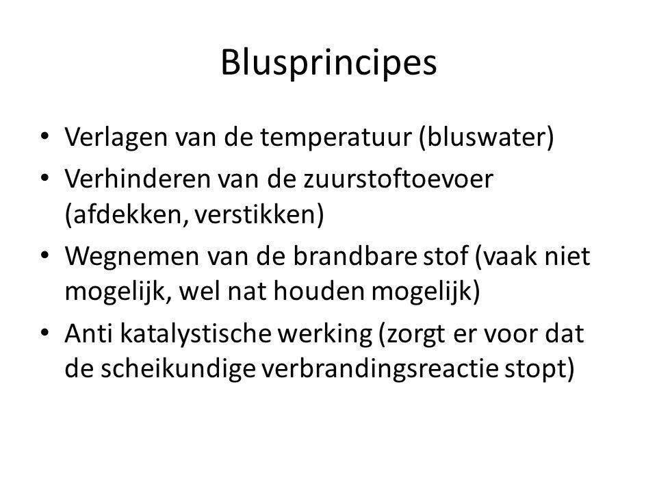 Blusprincipes Verlagen van de temperatuur (bluswater)