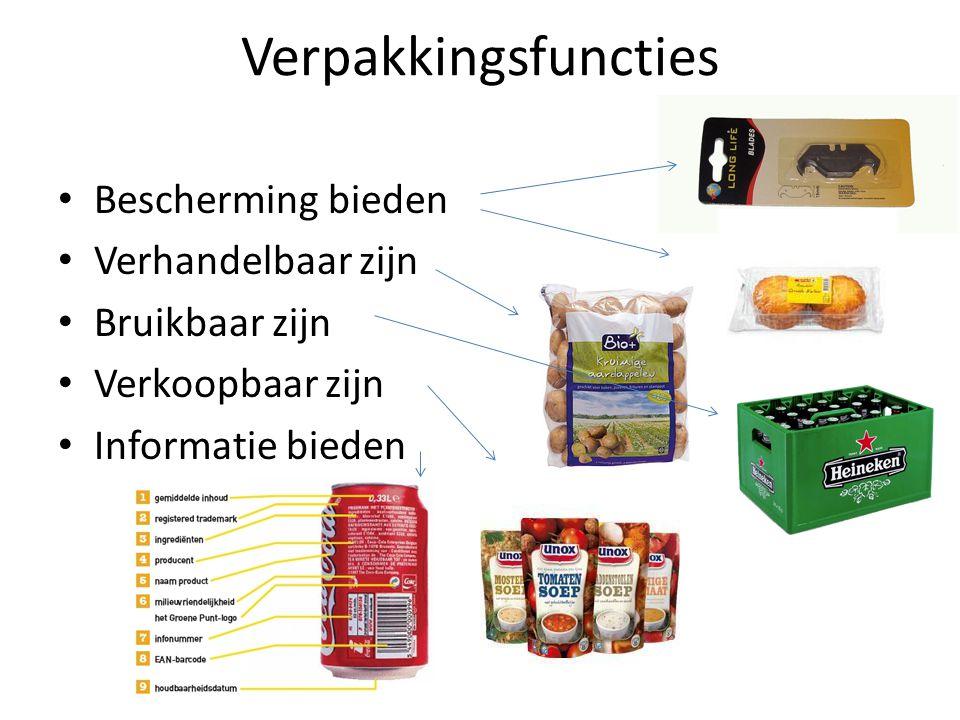 Verpakkingsfuncties Bescherming bieden Verhandelbaar zijn