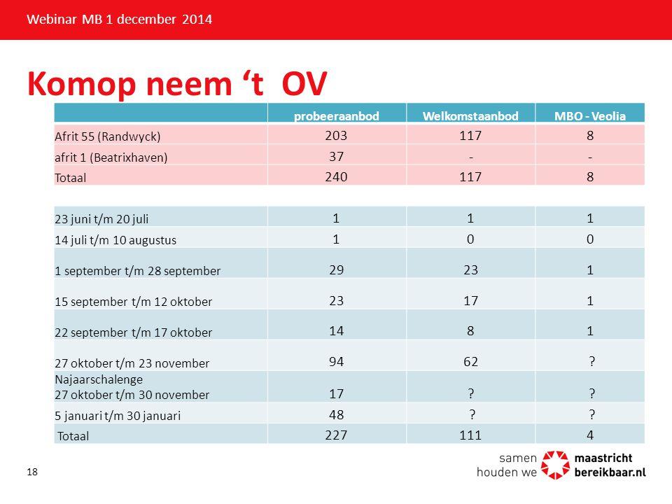 Komop neem 't OV Webinar MB 1 december 2014 203 117 8 37 - 240 1 29 23