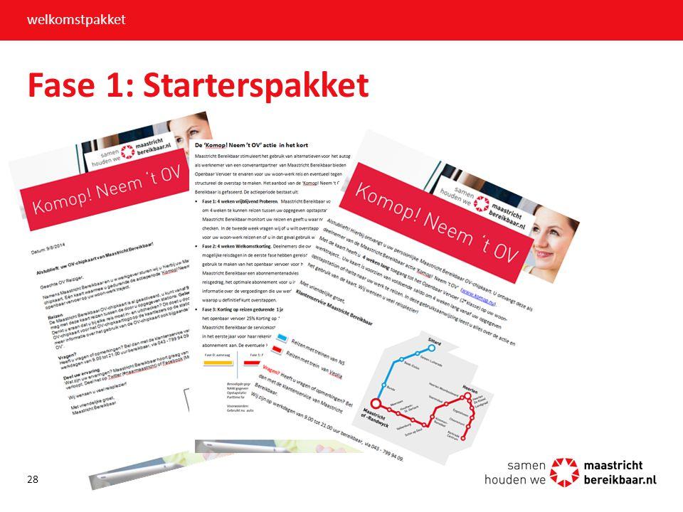 Fase 1: Starterspakket welkomstpakket Plaatje welkomstpakket