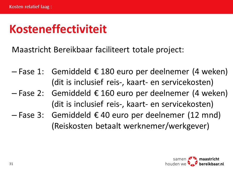 Kosteneffectiviteit Maastricht Bereikbaar faciliteert totale project:
