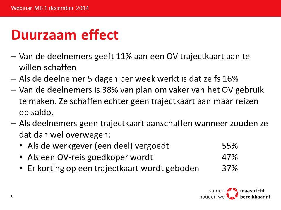 Webinar MB 1 december 2014 Duurzaam effect. Van de deelnemers geeft 11% aan een OV trajectkaart aan te willen schaffen.