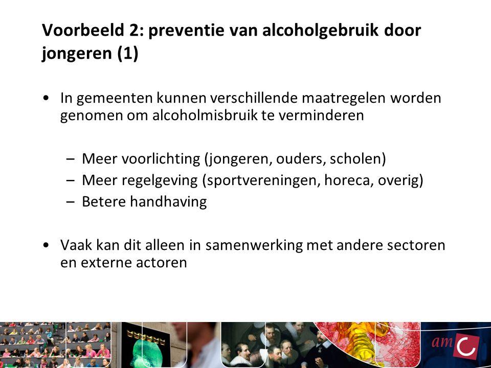 Voorbeeld 2: preventie van alcoholgebruik door jongeren (1)