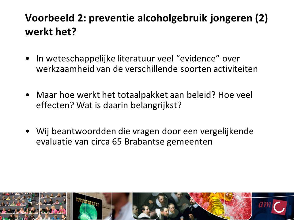 Voorbeeld 2: preventie alcoholgebruik jongeren (2) werkt het