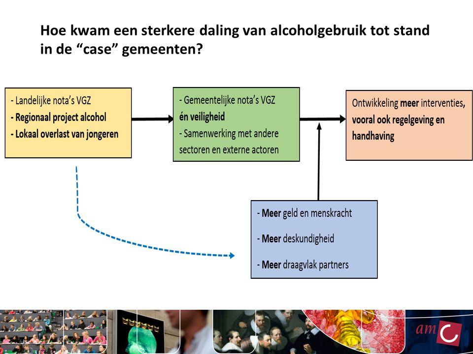 Hoe kwam een sterkere daling van alcoholgebruik tot stand in de case gemeenten