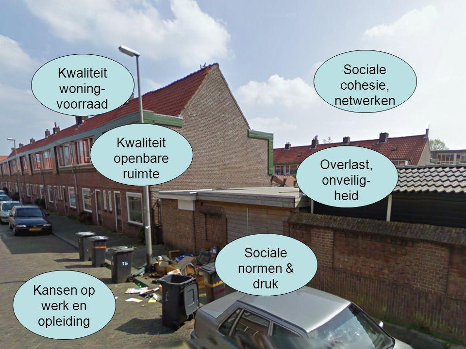 Sociale cohesie, netwerken Kwaliteit woning-voorraad