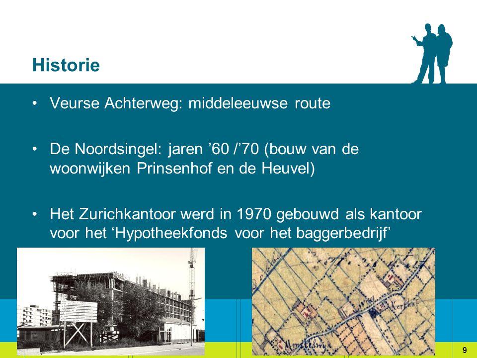 Historie Veurse Achterweg: middeleeuwse route