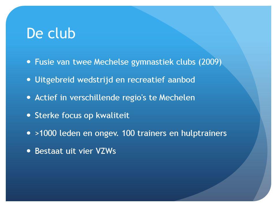 De club Fusie van twee Mechelse gymnastiek clubs (2009)