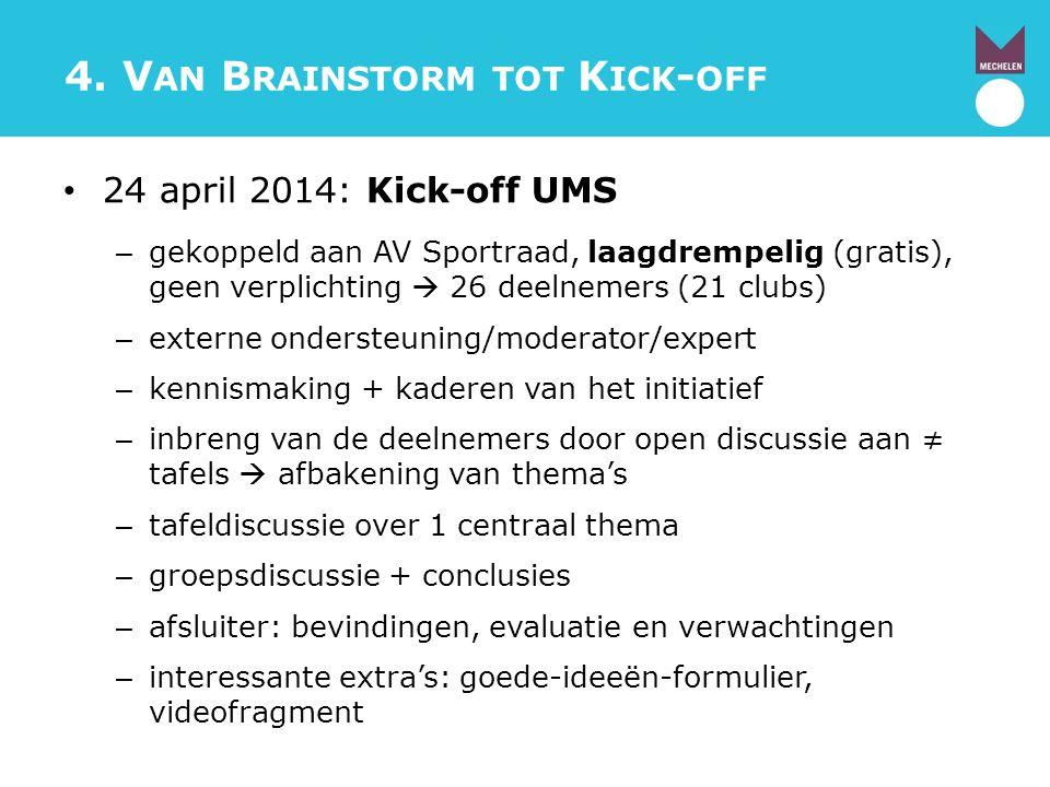 4. Van Brainstorm tot Kick-off