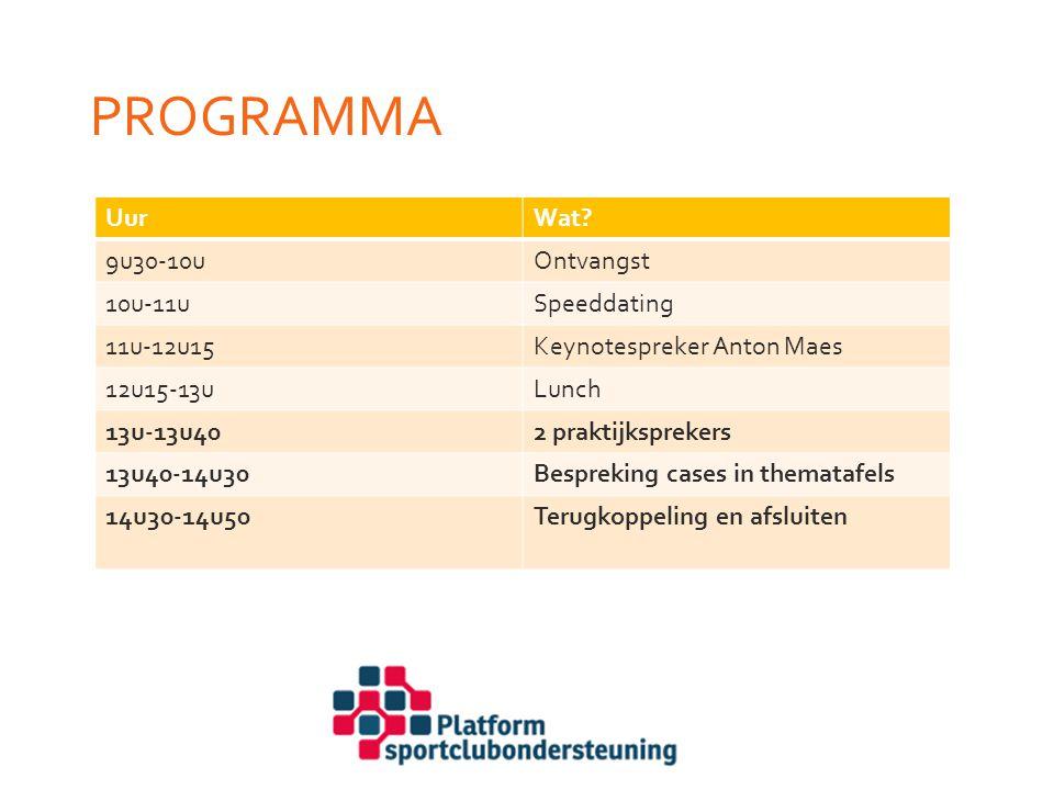 Programma Uur Wat 9u30-10u Ontvangst 10u-11u Speeddating 11u-12u15