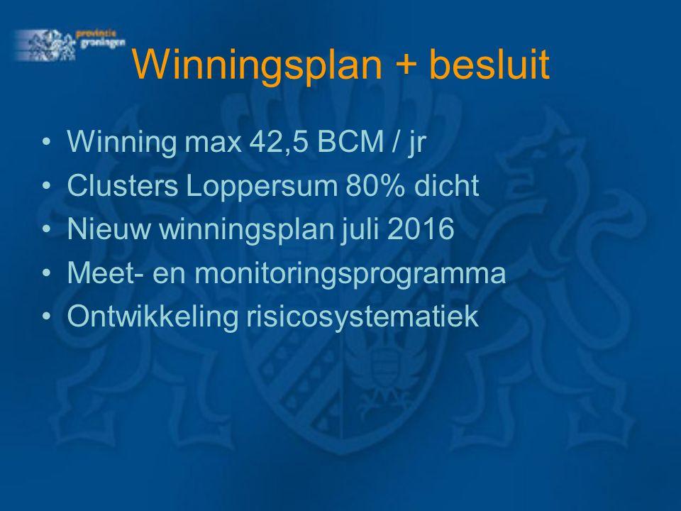 Winningsplan + besluit