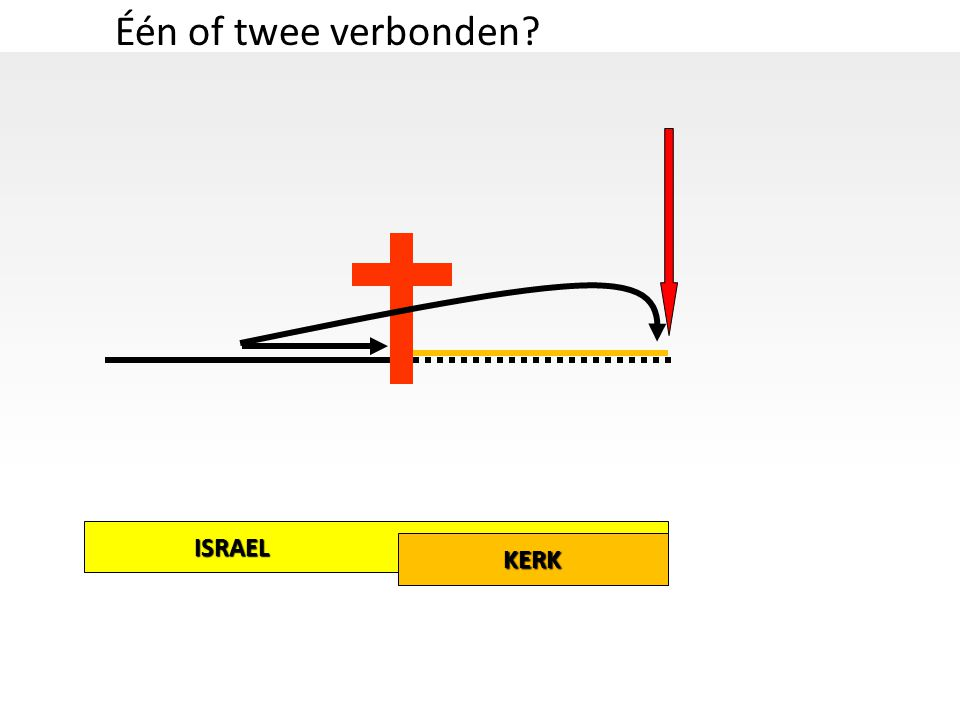Één of twee verbonden ISRAEL KERK