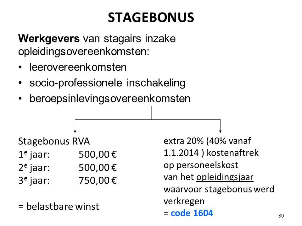 STAGEBONUS Werkgevers van stagairs inzake opleidingsovereenkomsten: