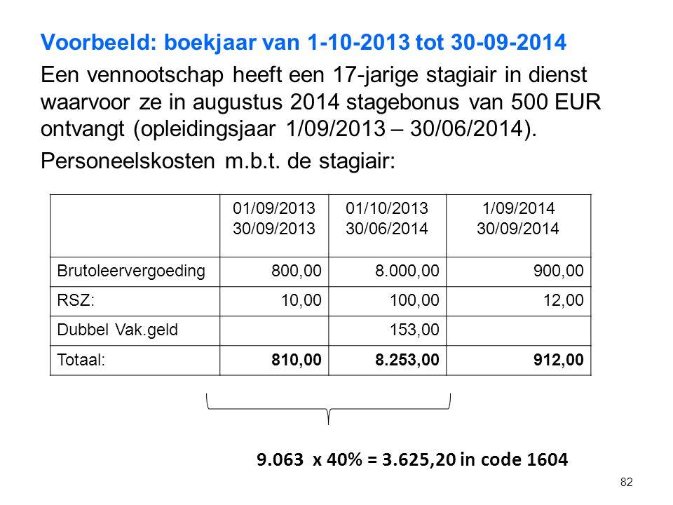 Voorbeeld: boekjaar van 1-10-2013 tot 30-09-2014 Een vennootschap heeft een 17-jarige stagiair in dienst waarvoor ze in augustus 2014 stagebonus van 500 EUR ontvangt (opleidingsjaar 1/09/2013 – 30/06/2014). Personeelskosten m.b.t. de stagiair: