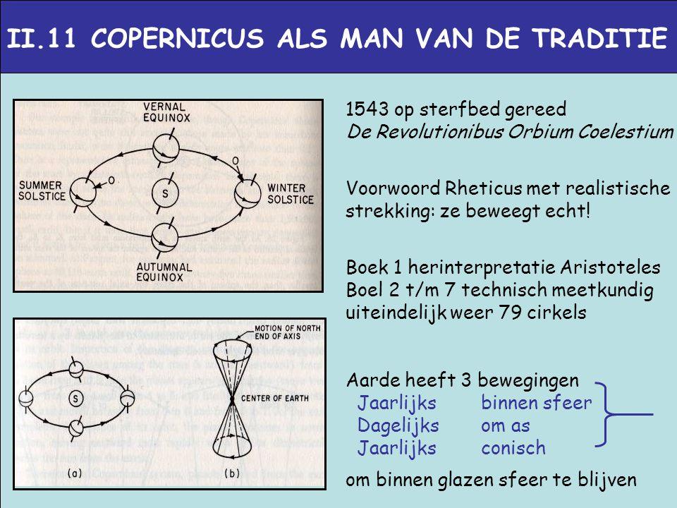 II.11 COPERNICUS ALS MAN VAN DE TRADITIE