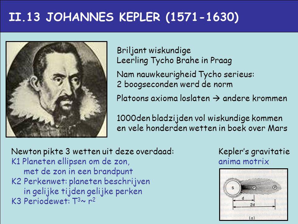 II.13 JOHANNES KEPLER (1571-1630) Briljant wiskundige
