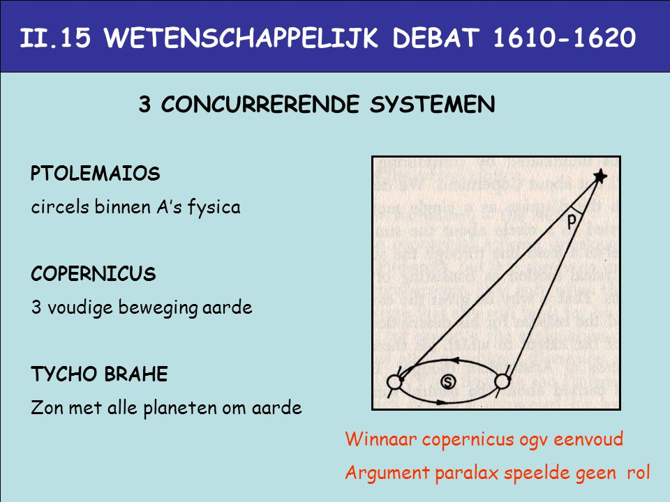 3 CONCURRERENDE SYSTEMEN
