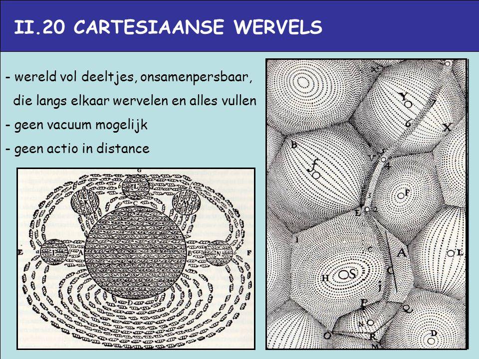 II.20 CARTESIAANSE WERVELS