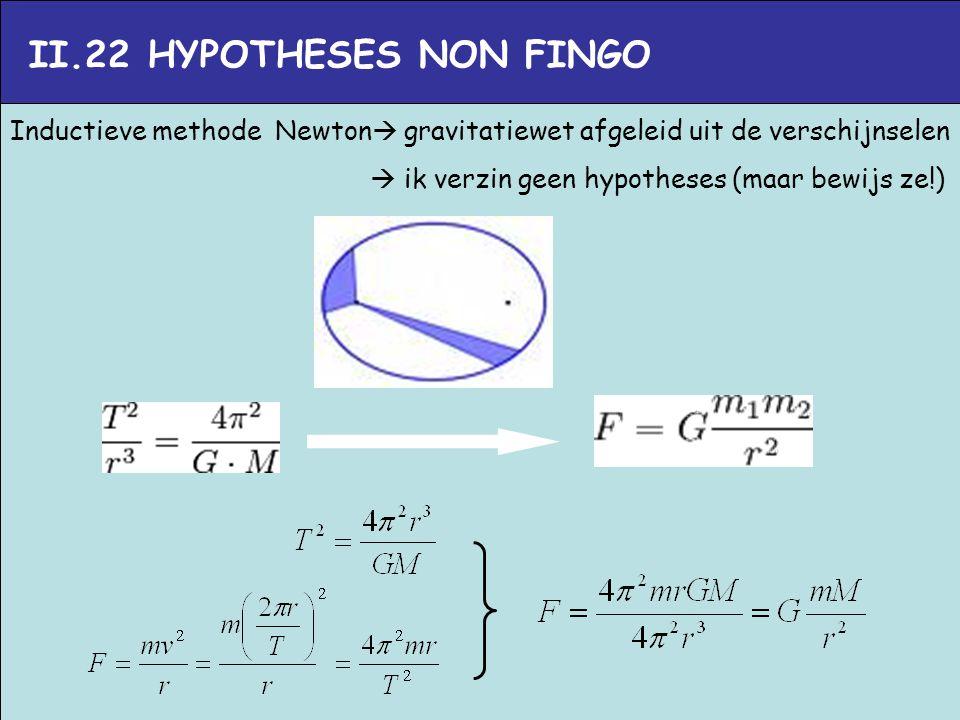 II.22 HYPOTHESES NON FINGO