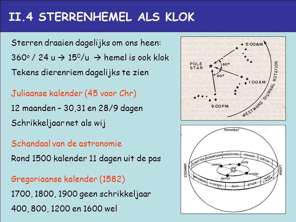 II.4 STERRENHEMEL ALS KLOK