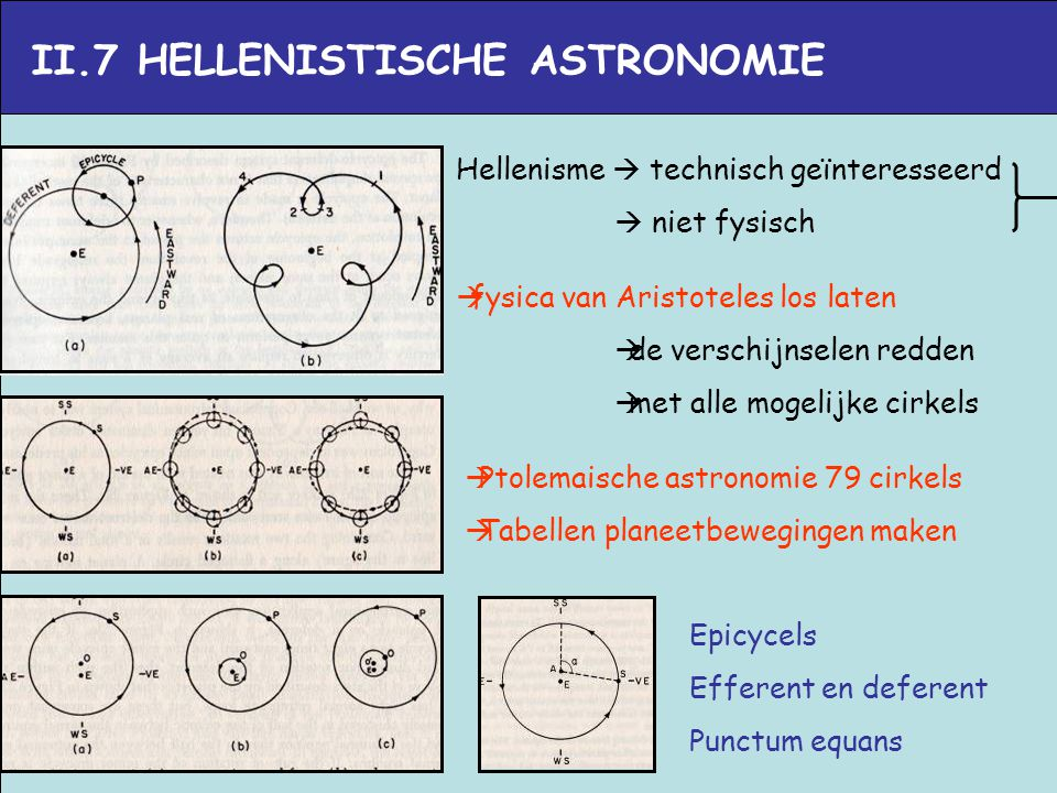 II.7 HELLENISTISCHE ASTRONOMIE