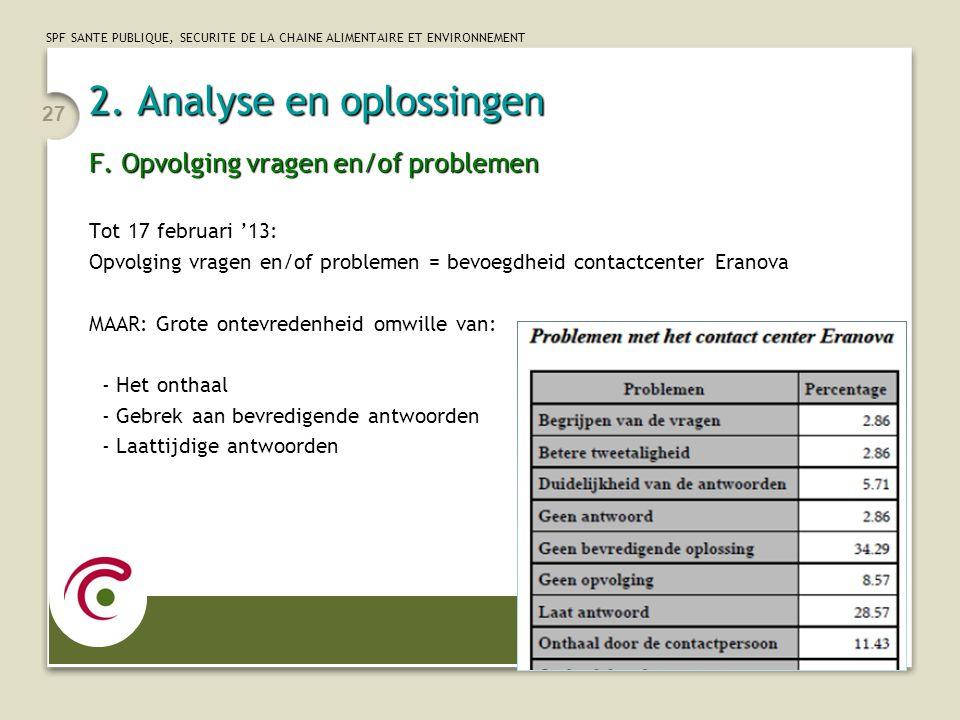 2. Analyse en oplossingen