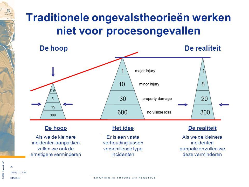 Traditionele ongevalstheorieën werken niet voor procesongevallen