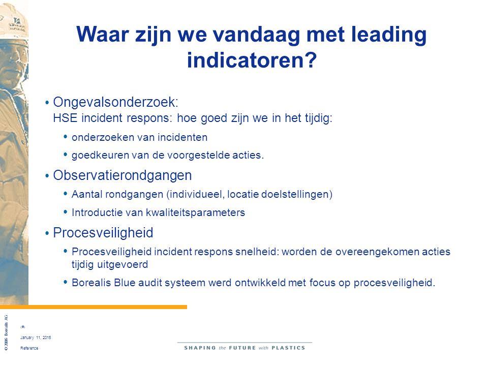 Waar zijn we vandaag met leading indicatoren