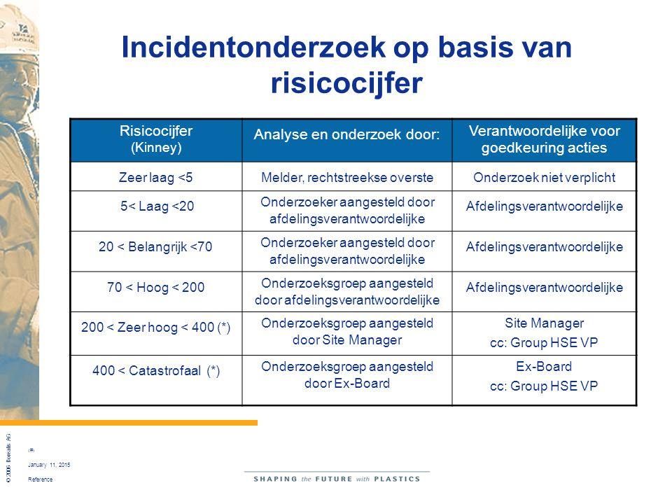 Incidentonderzoek op basis van risicocijfer