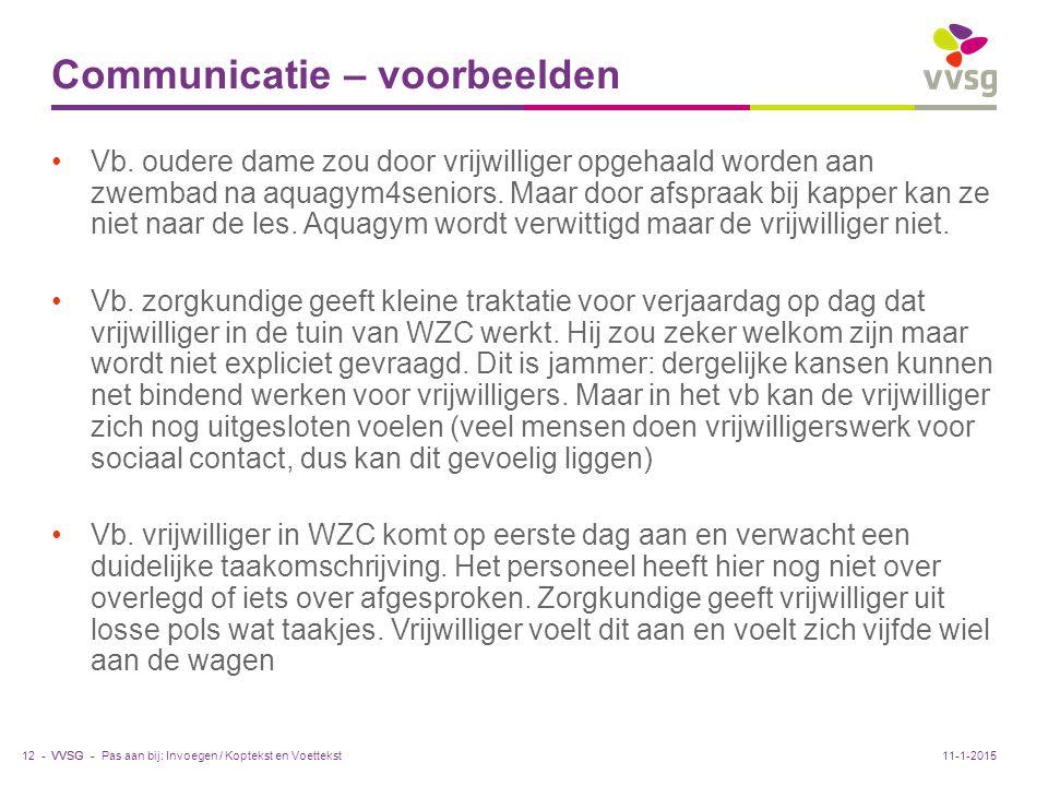 Communicatie – voorbeelden
