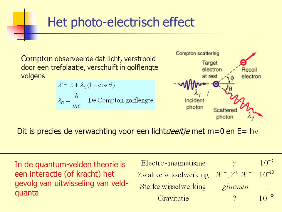 Het photo-electrisch effect