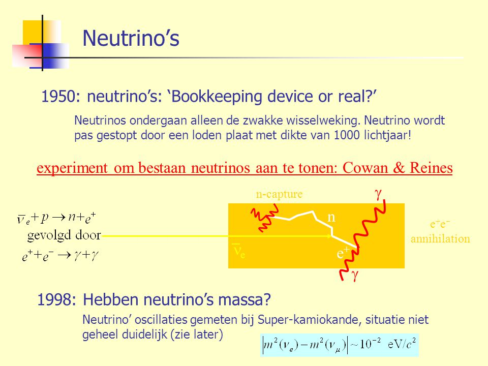 Neutrino's 1950: neutrino's: 'Bookkeeping device or real '