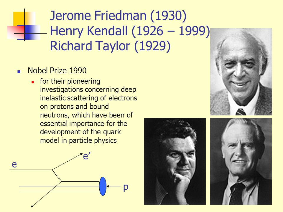Jerome Friedman (1930) Henry Kendall (1926 – 1999) Richard Taylor (1929)