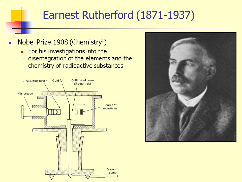 Earnest Rutherford (1871-1937)
