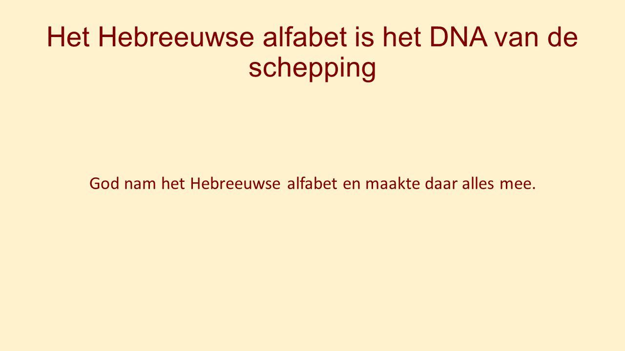 Het Hebreeuwse alfabet is het DNA van de schepping