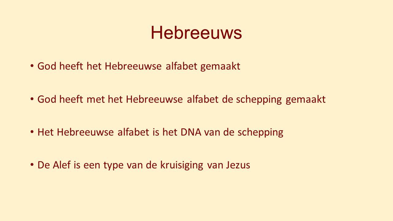 Hebreeuws God heeft het Hebreeuwse alfabet gemaakt