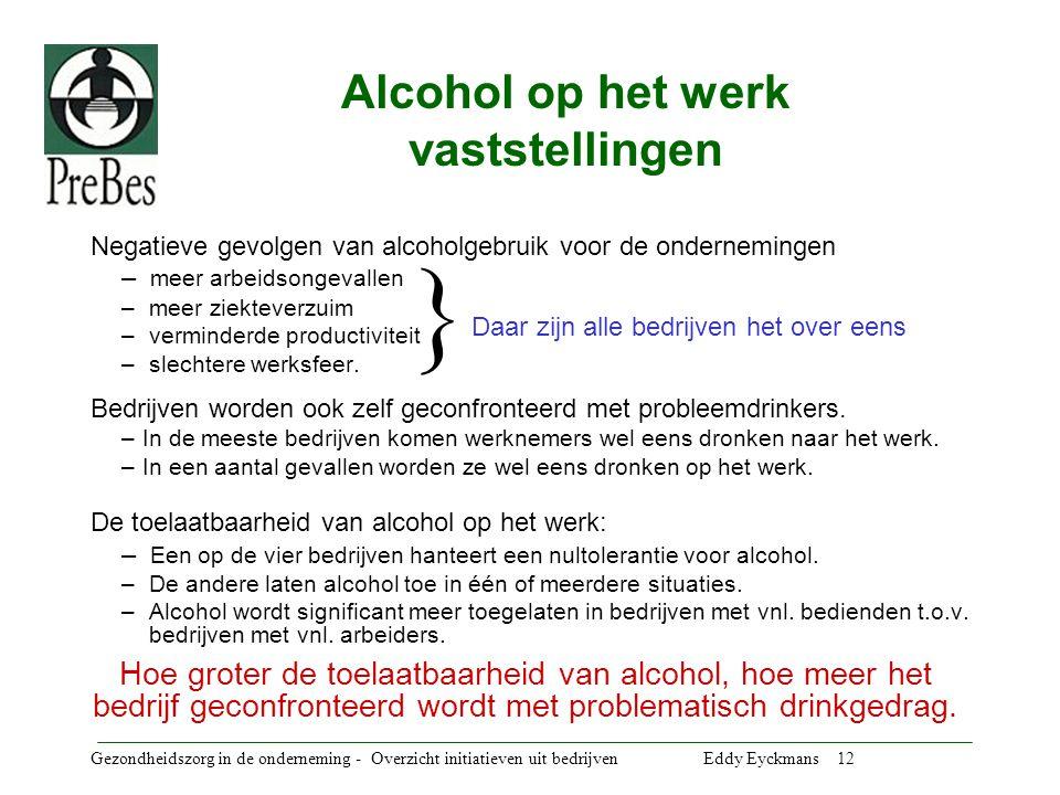 Alcohol op het werk vaststellingen