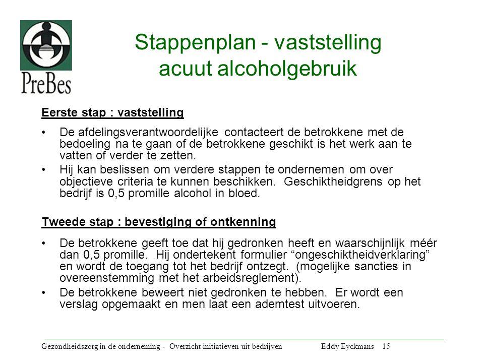 Stappenplan - vaststelling acuut alcoholgebruik